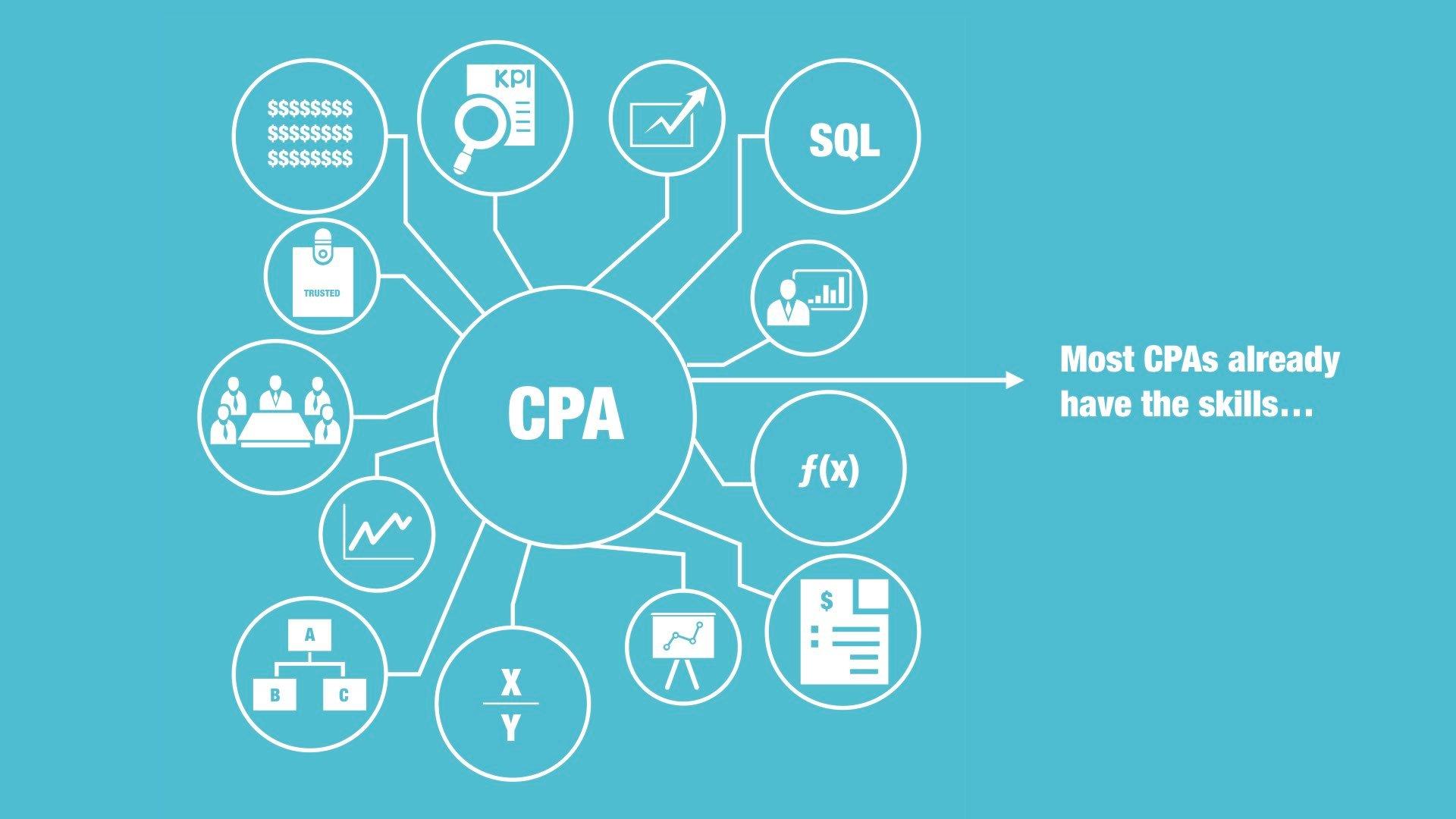 CPA Secret Weapon In Big Data Analytics.007.jpeg