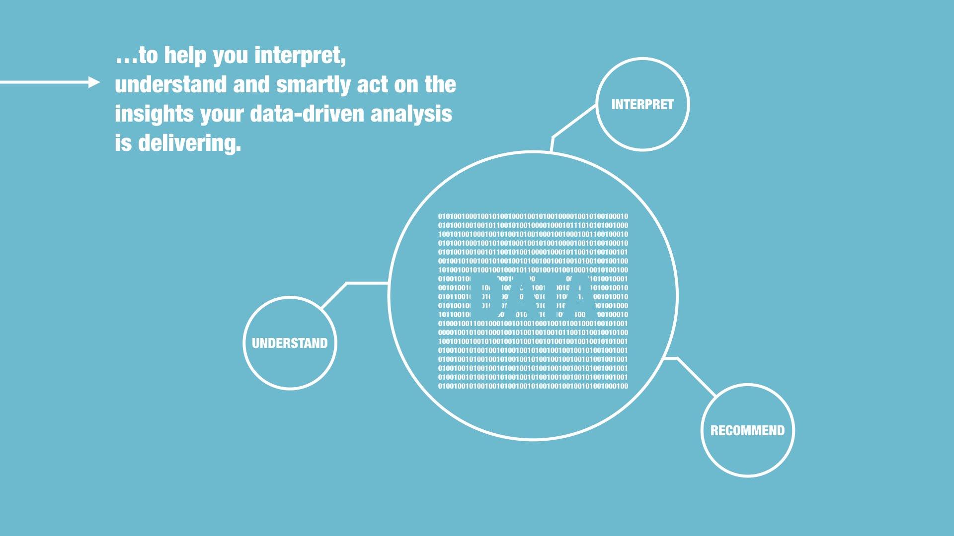 CPA Secret Weapon In Big Data Analytics.008.jpeg