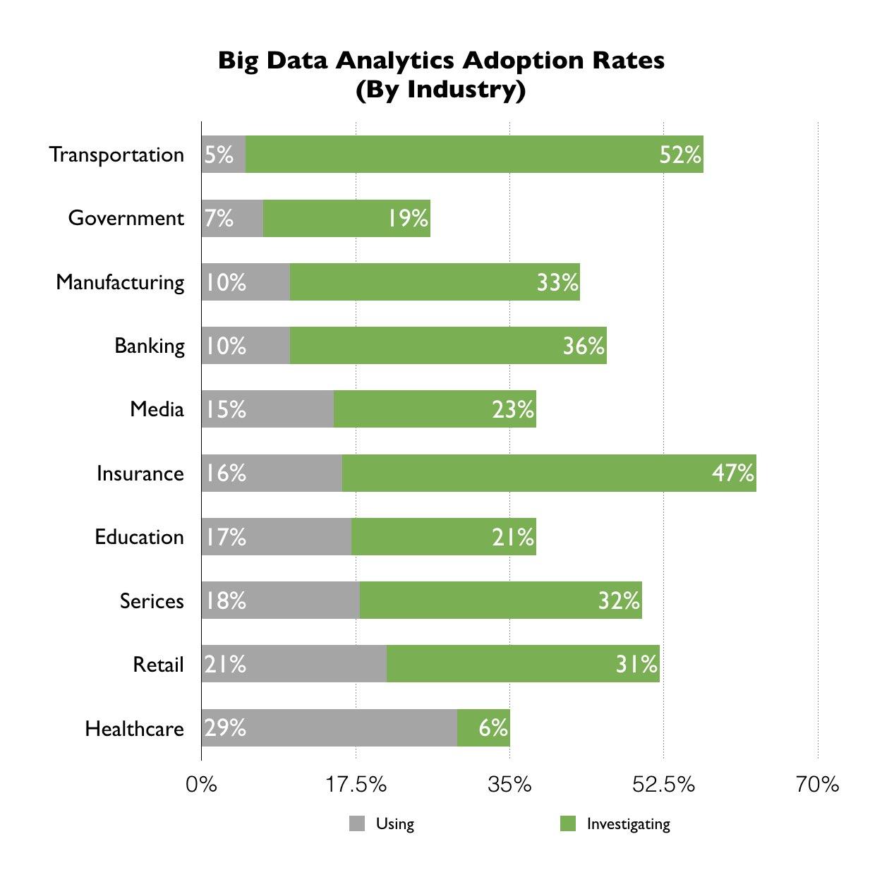 Infographics_big_data_adoption.001.jpeg