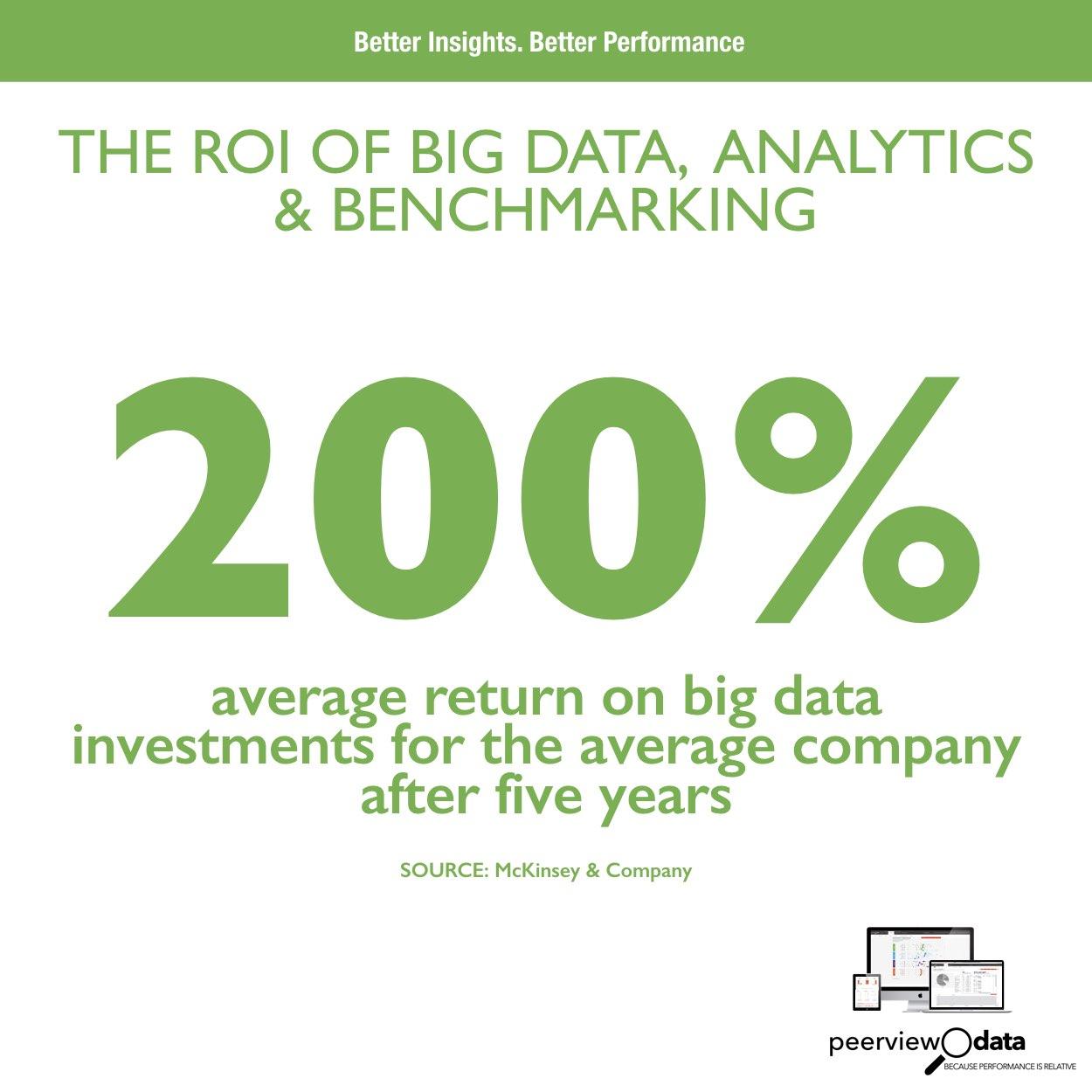 Infographics_roi_of_big_data_analytics.012.jpeg