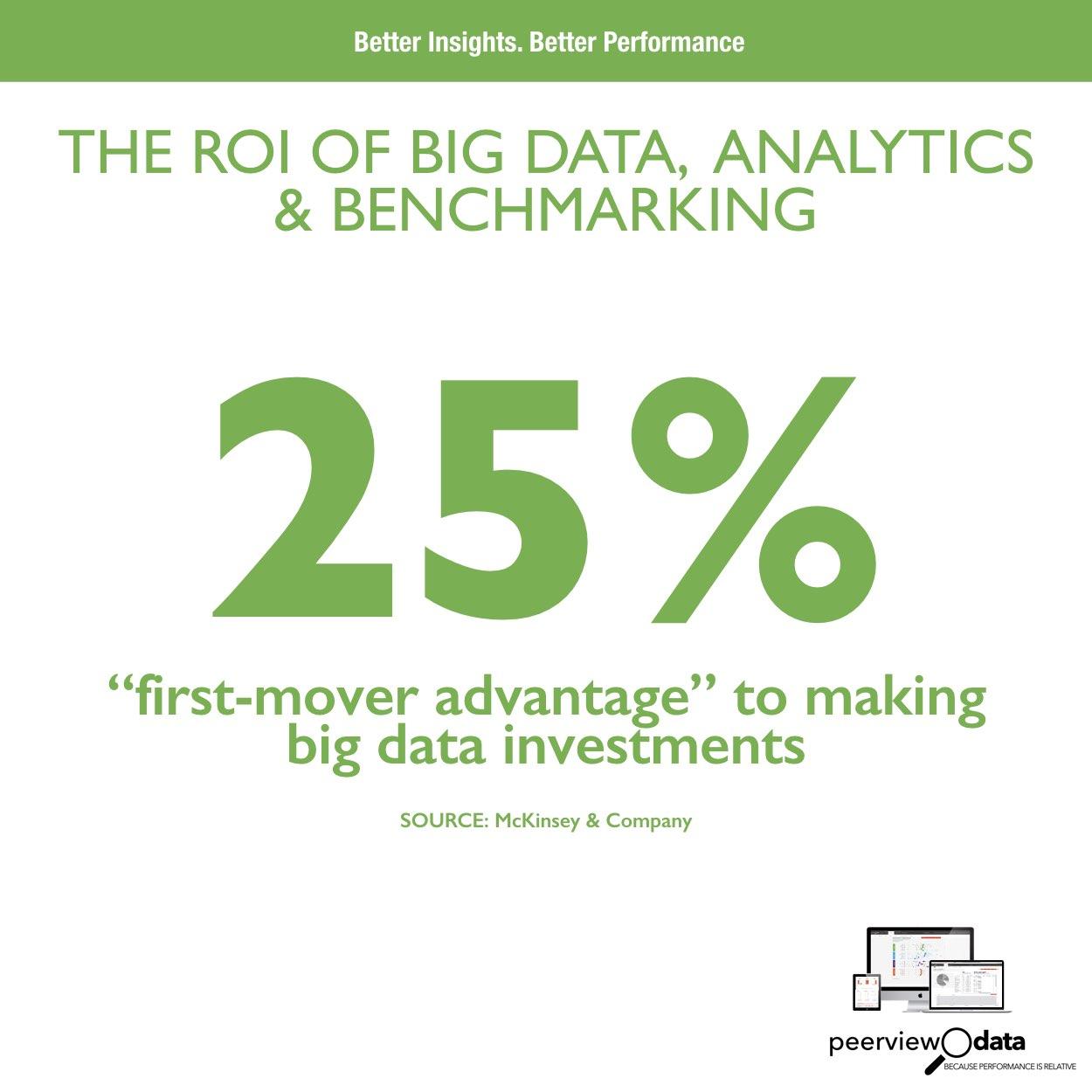 Infographics_roi_of_big_data_analytics.013.jpeg